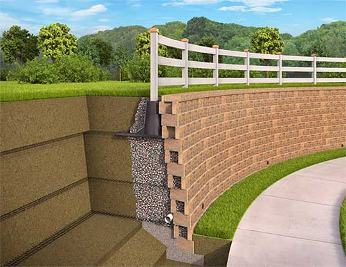 Sleeve-it system with retaining wall