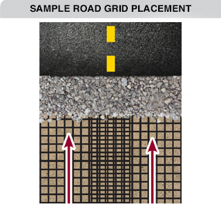 orientation of geogrid under road pavement